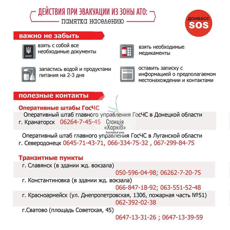 150603_donbass-sos_dejstviya-pri-evakuacii